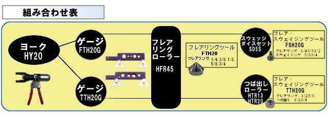 フレアツール表画像