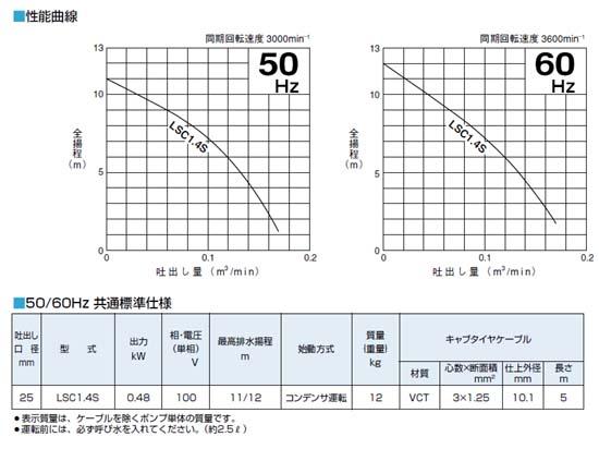 鶴見LSC