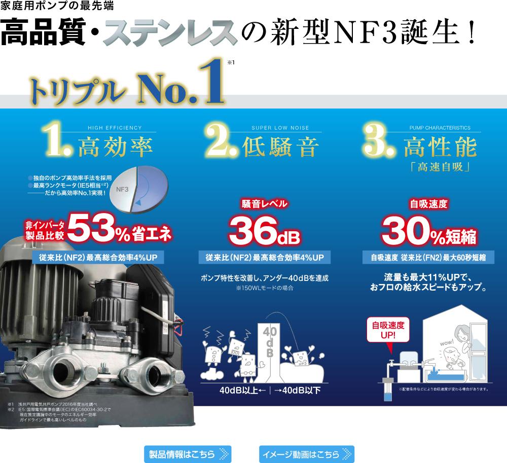 川本NF3POP